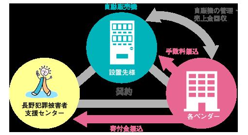 vending_image1